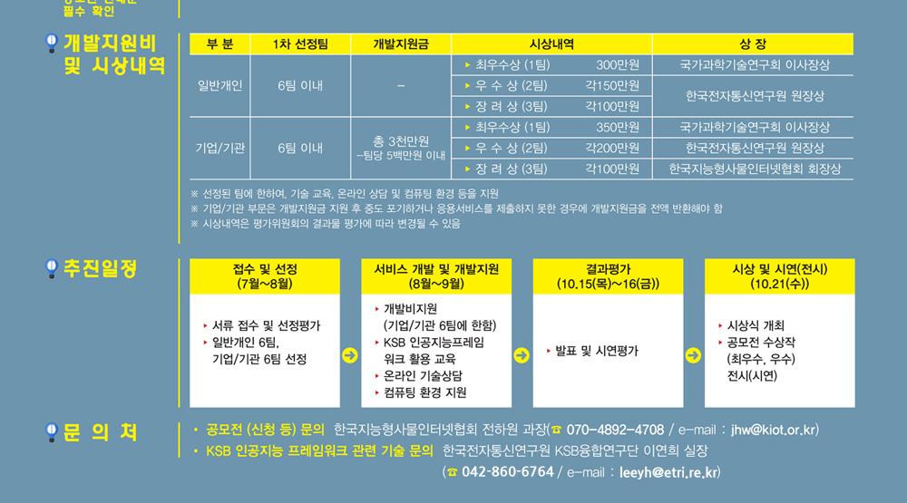 http://www.aiotkorea.or.kr/2020/webzine/KIoT/20200703_KSBcontest_005.jpg